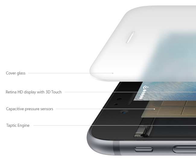 3D-Touch-iPhone-6s-display-layers