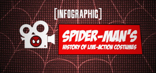Spider-Man-movie-TV-all-costumes-suits-infographic