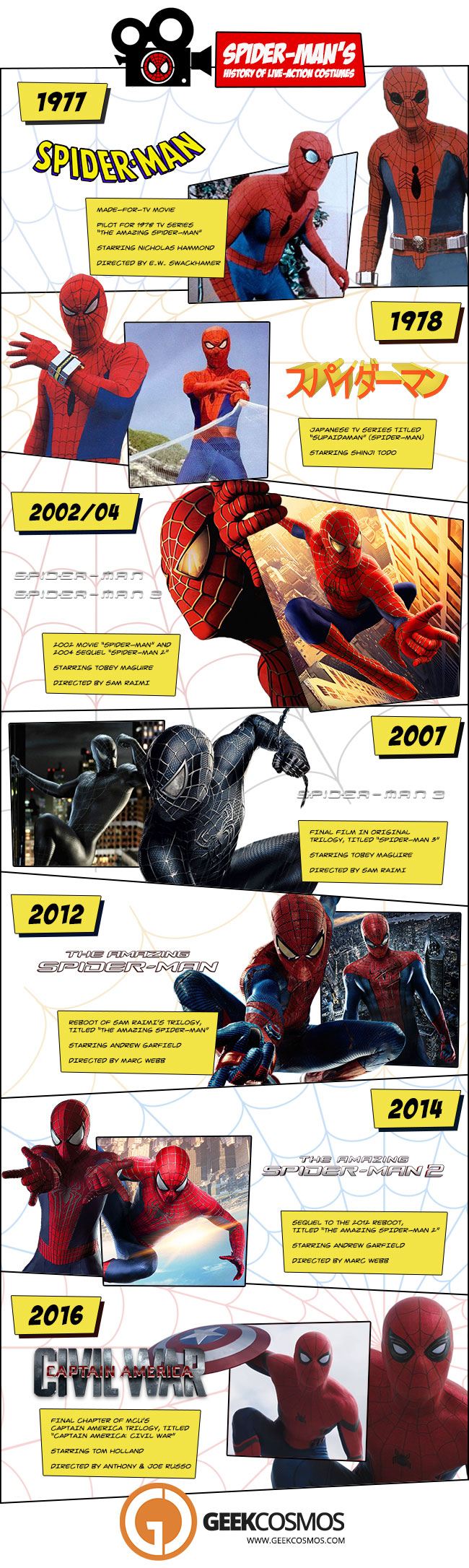 Spider-Man-movies-tv-series-costumes-history_inforgraphic_resized